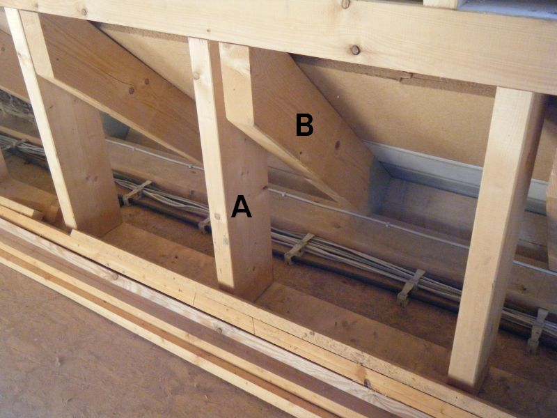 Dachgaube Selber Bauen Flachdachgaube Mehr Platz Und Licht Im