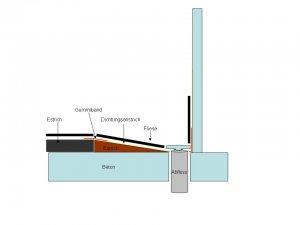 gesucht anleitung bodengleiche dusche selbst bauen. Black Bedroom Furniture Sets. Home Design Ideas